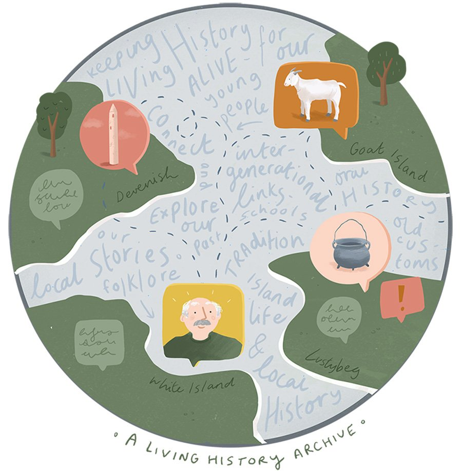 enniskillen-fermanagh-illustration-ruth-graham-illustrator-ireland