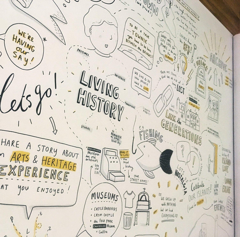 enniskillen-fermanagh-live-illustration-ruth-graham-design-illustrator