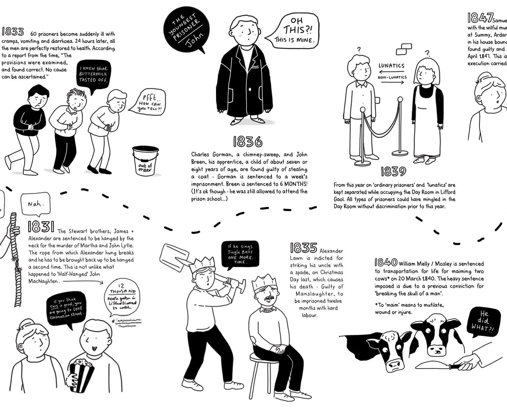 mural-childrens-history-illustration-ruth-graham-design-illustrator